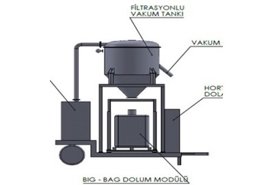 Blowerli Big-Bag Dolum Sistemi / Konteyner Boşaltma