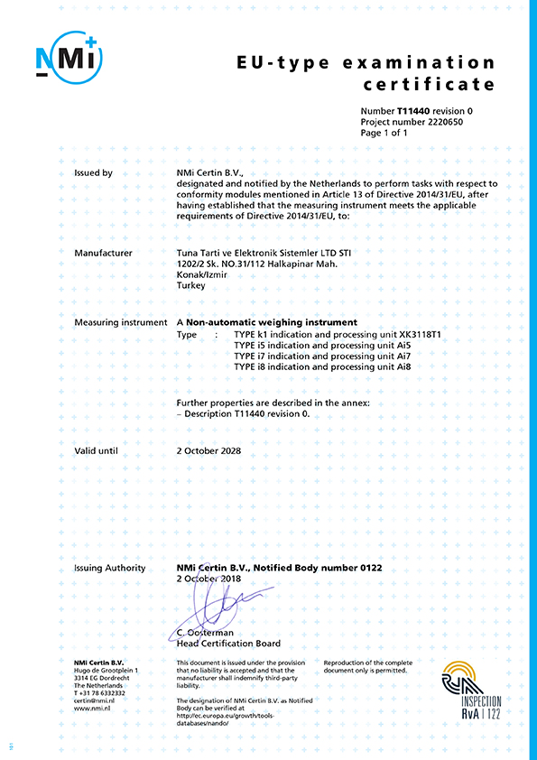 OIML Certificates